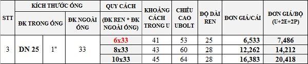 bảng báo giá ubolt inox 304 ôm ống phi 34