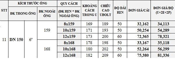 bảng báo giá ubolt inox 304 ôm ống phi 168